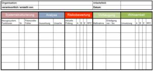 Formblatt zur Darstellung der Vorgehensweise einer FMEA