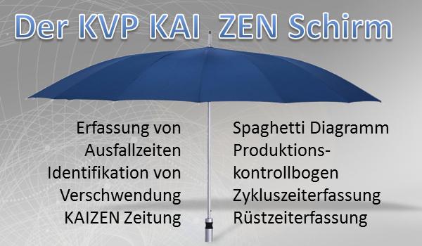 KVP Kaizen Formularpaket