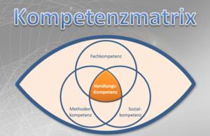Kompetenzmatrix