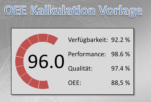 OEE Kalkulation