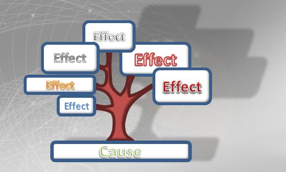 Cause Effect Matrix