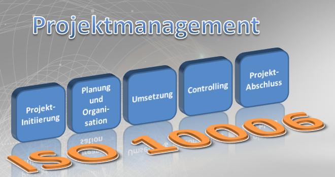 Auditcheckliste ISO 10006