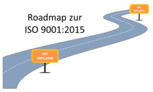 Roadmap zur ISO 9001:2015