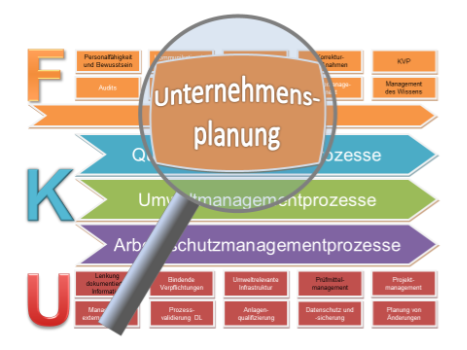 Unternehmensplanung Verfahresanweisung