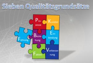 Sieben Grundsätze des Qualitätsmanagements