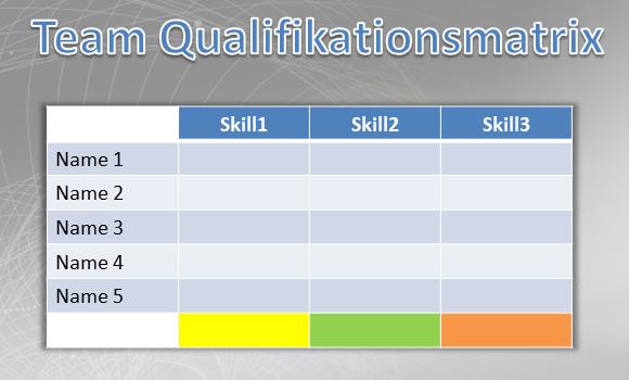 Qualifikationsmatrix für Teams