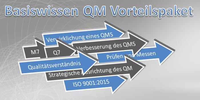 Basiswissen QM Kurzschulung Vorteilspaket
