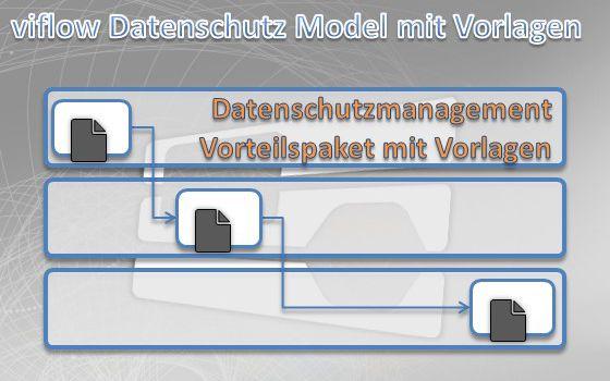 viflow Datenschutz Model mit Vorlagen Vorteilspaket